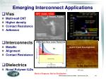 emerging interconnect applications