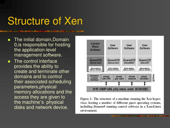 Structure of Xen