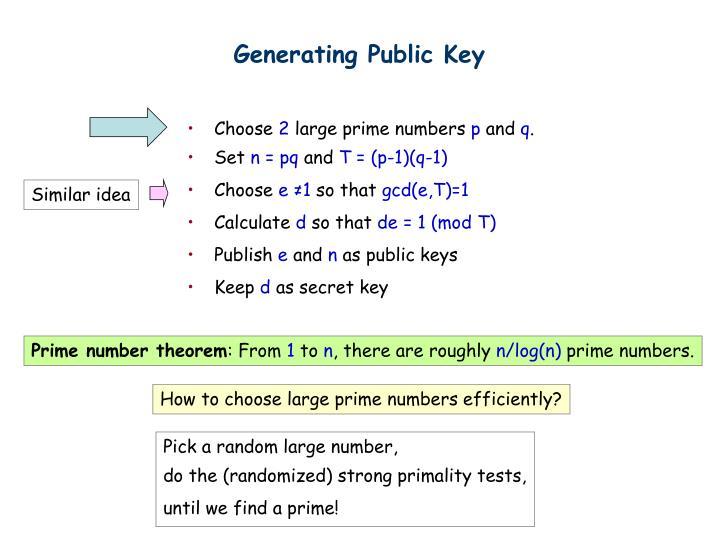 Generating Public Key