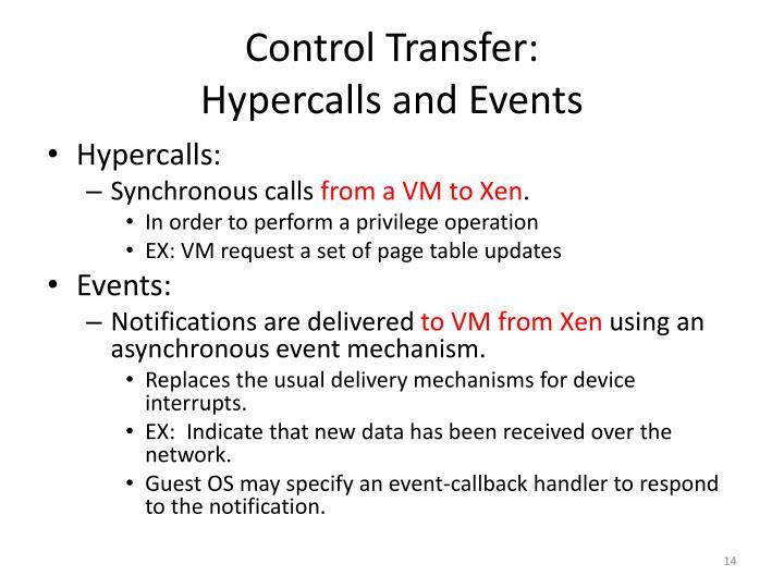 Control Transfer: