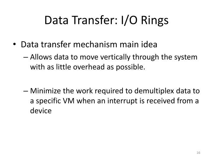 Data Transfer: I/O Rings