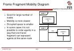 frame fragment mobility diagram