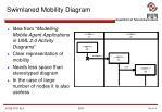 swimlaned mobility diagram
