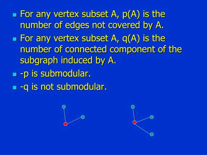 For any vertex subset A, p(A) is the number of edges not covered by A.