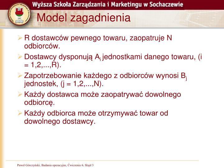 Model zagadnienia