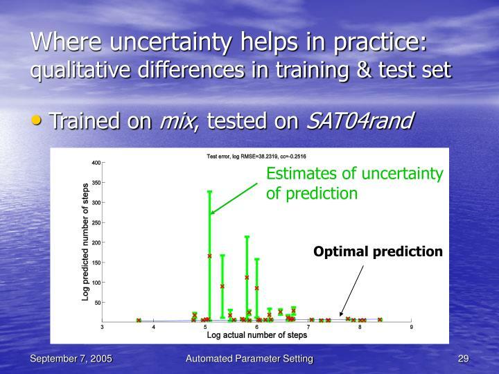 Where uncertainty helps in practice:
