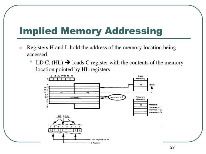 Implied Memory Addressing