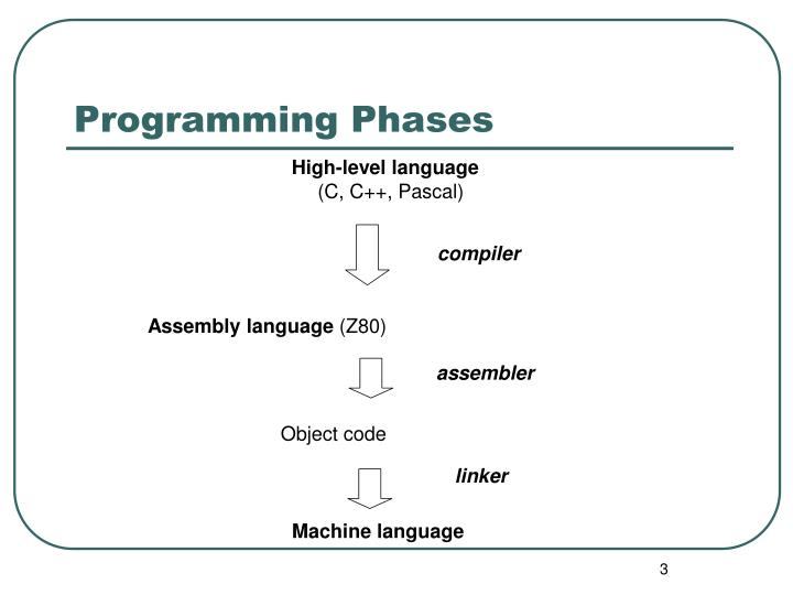 Programming phases