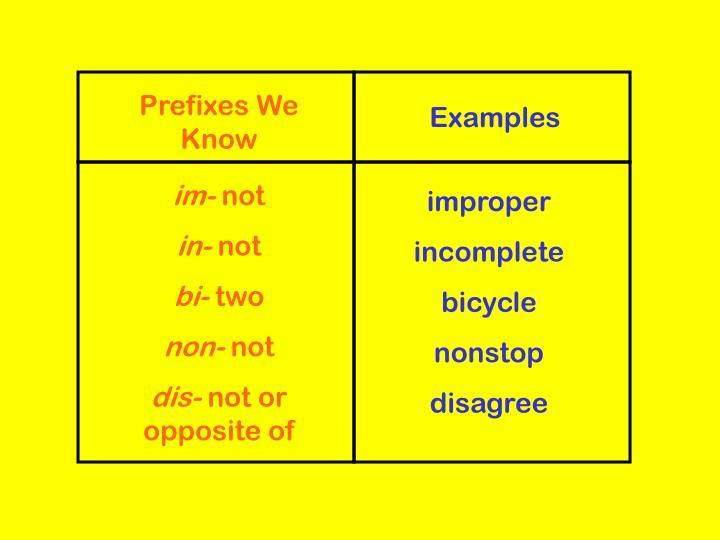 Prefixes We Know