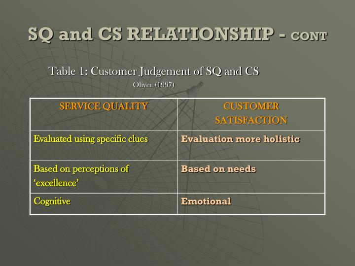 Table 1: Customer Judgement of SQ and CS