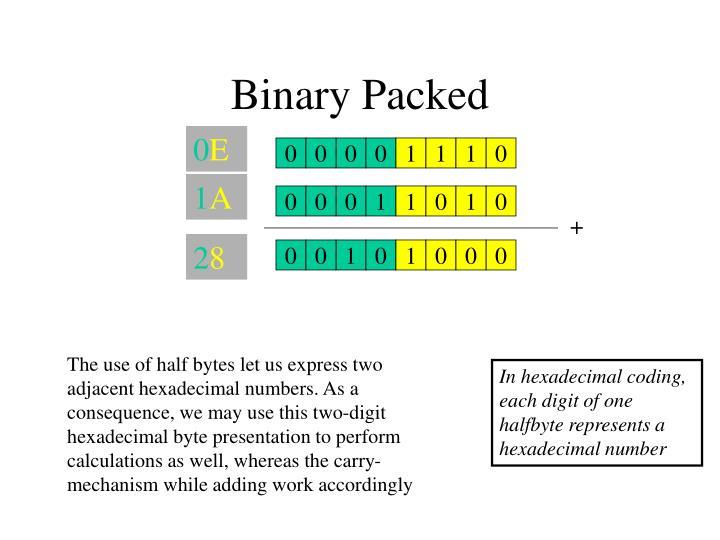 Binary Packed