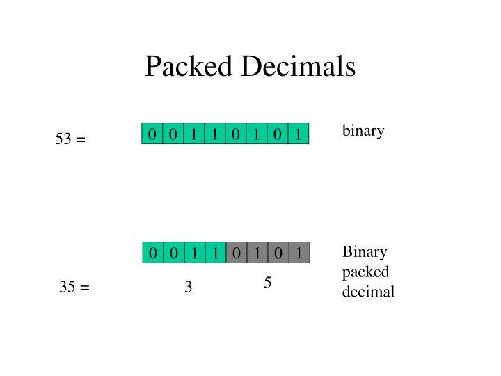 Packed Decimals