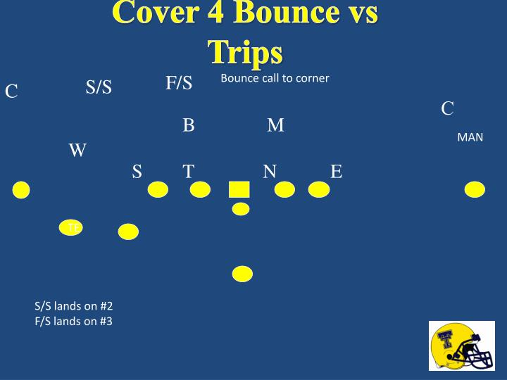Cover 4 Bounce