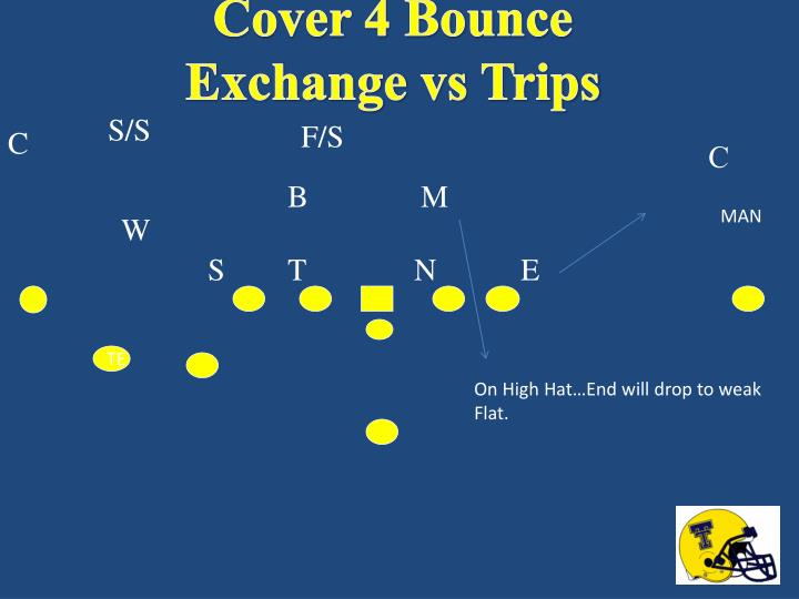 Cover 4 Bounce Exchange