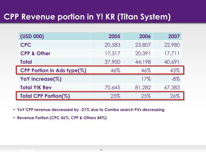 CPP Revenue portion in Y! KR (Titan System)