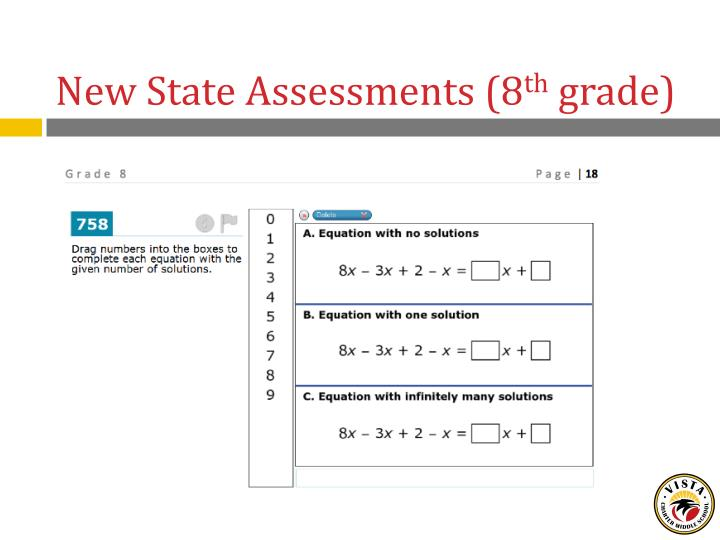 New State Assessments (8