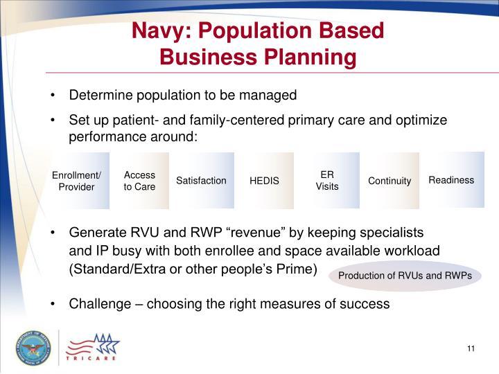 Navy: Population Based