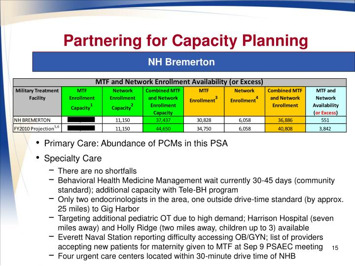 Partnering for Capacity Planning