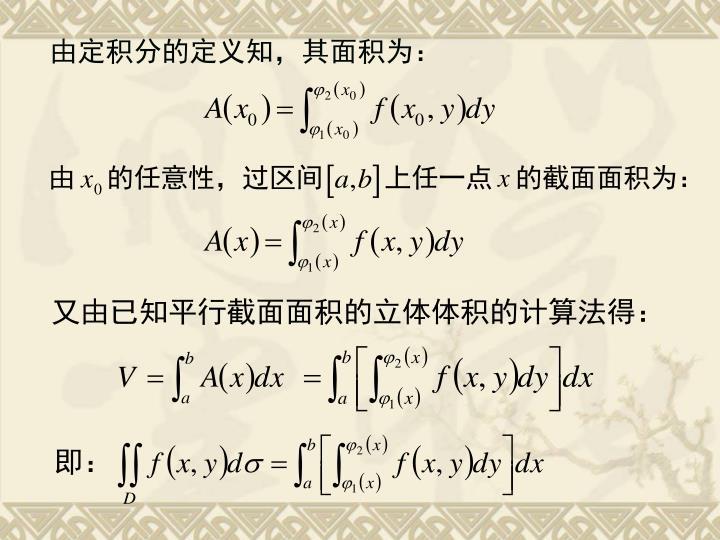 由定积分的定义知,其面积为: