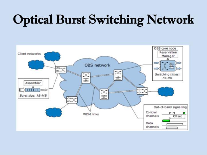 Optical Burst Switching Network