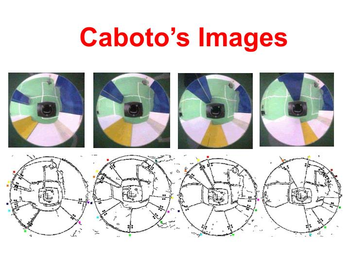 Caboto's Images