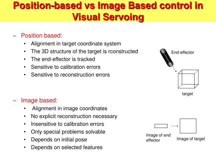 Position-based vs Image Based control in Visual Servoing