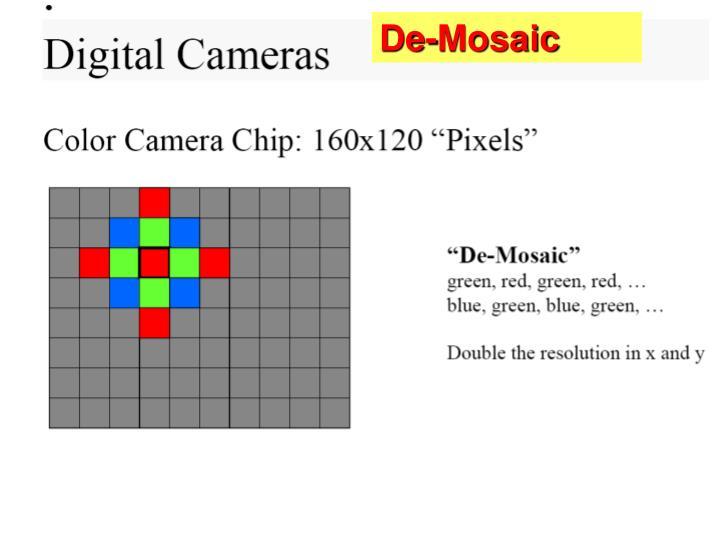 De-Mosaic