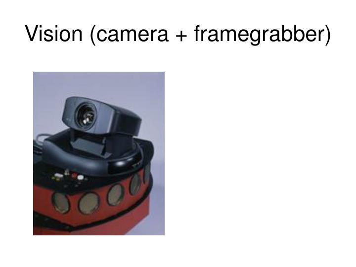 Vision (camera + framegrabber)