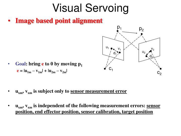 Visual Servoing