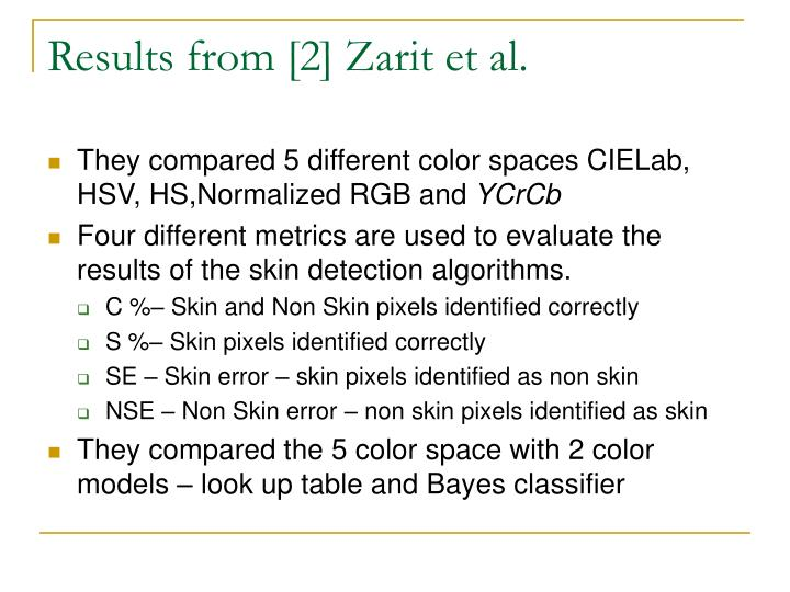 Results from [2] Zarit et al.