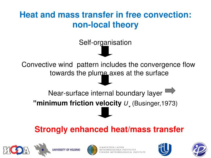 Heat and mass transfer in free convection: