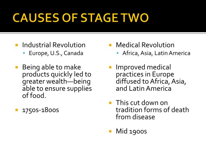 CAUSES OF STAGE TWO