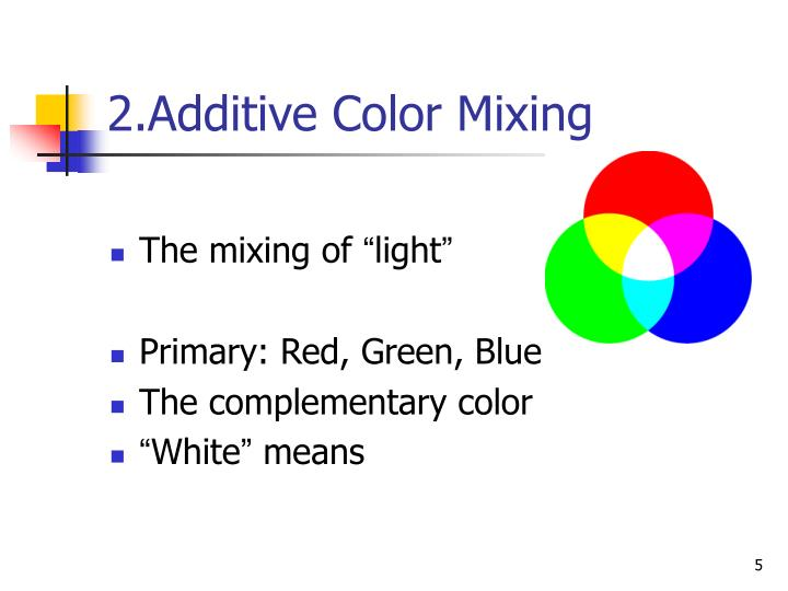 2.Additive Color Mixing