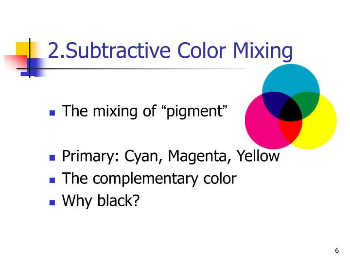 2.Subtractive Color Mixing