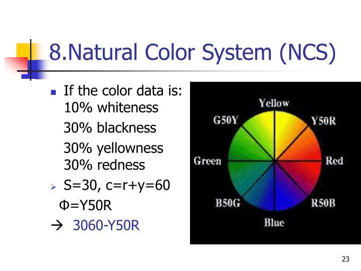 8.Natural Color System (NCS)