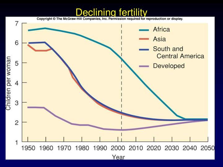 Declining fertility