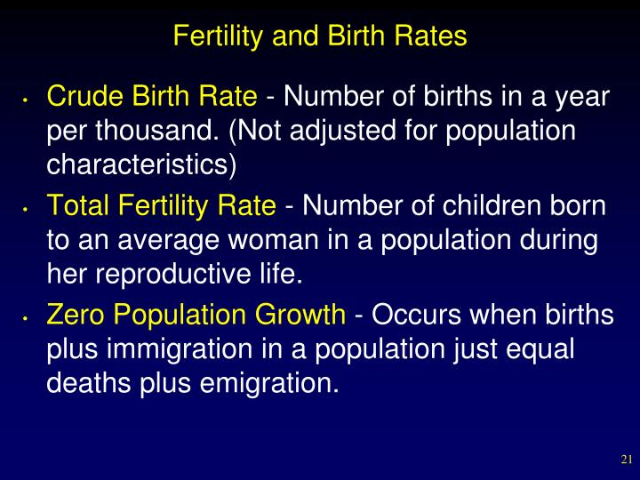 Fertility and Birth Rates