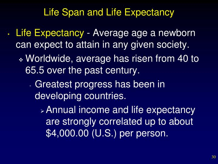 Life Span and Life Expectancy