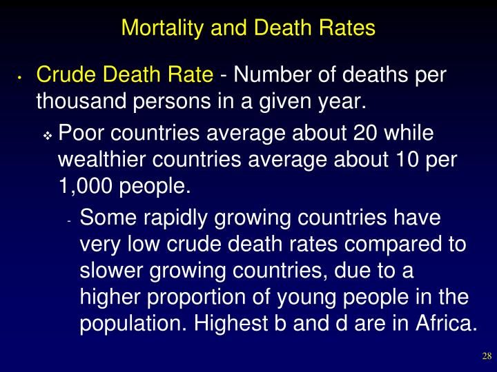Mortality and Death Rates