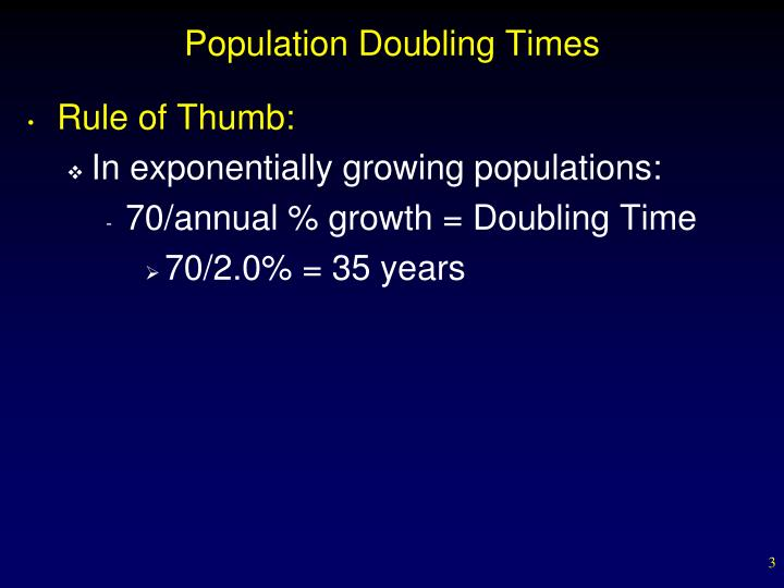 Population Doubling Times