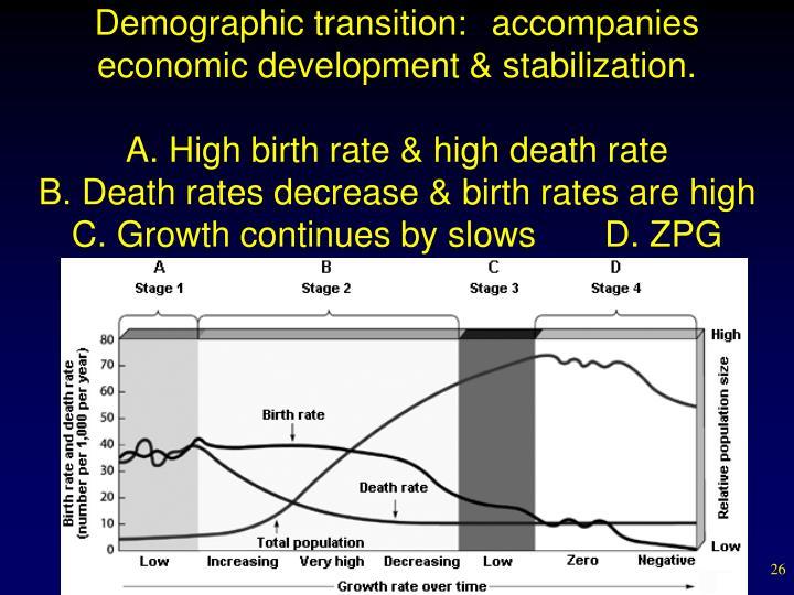 Demographic transition:accompanies economic development & stabilization.