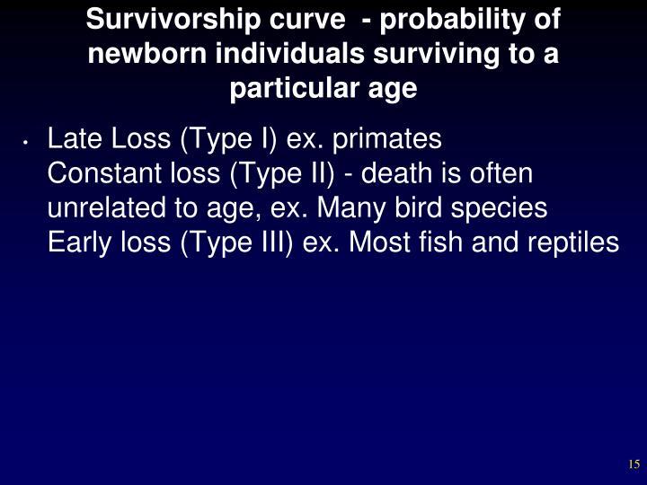 Survivorship curve  - probability of newborn individuals surviving to a particular age