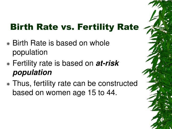Birth Rate vs. Fertility Rate