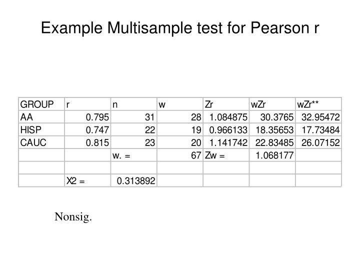 Example Multisample test for Pearson r