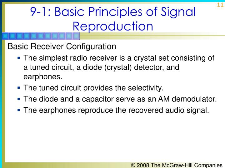 9-1: Basic Principles of Signal Reproduction