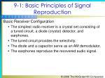 9 1 basic principles of signal reproduction7