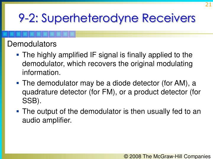 9-2: Superheterodyne Receivers