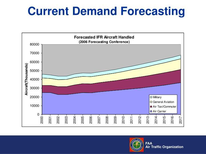 Current Demand Forecasting
