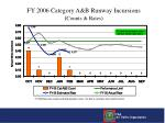 fy 2006 category a b runway incursions counts rates