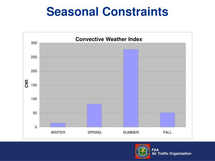 Convective Weather Index